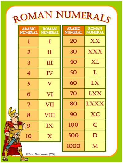 Worksheet Roman Numbers 1 To 50 roman numerals on occasion you may see the number 4 written as iiii instead of iv this is because many clock makers wanted to add symmetry faces