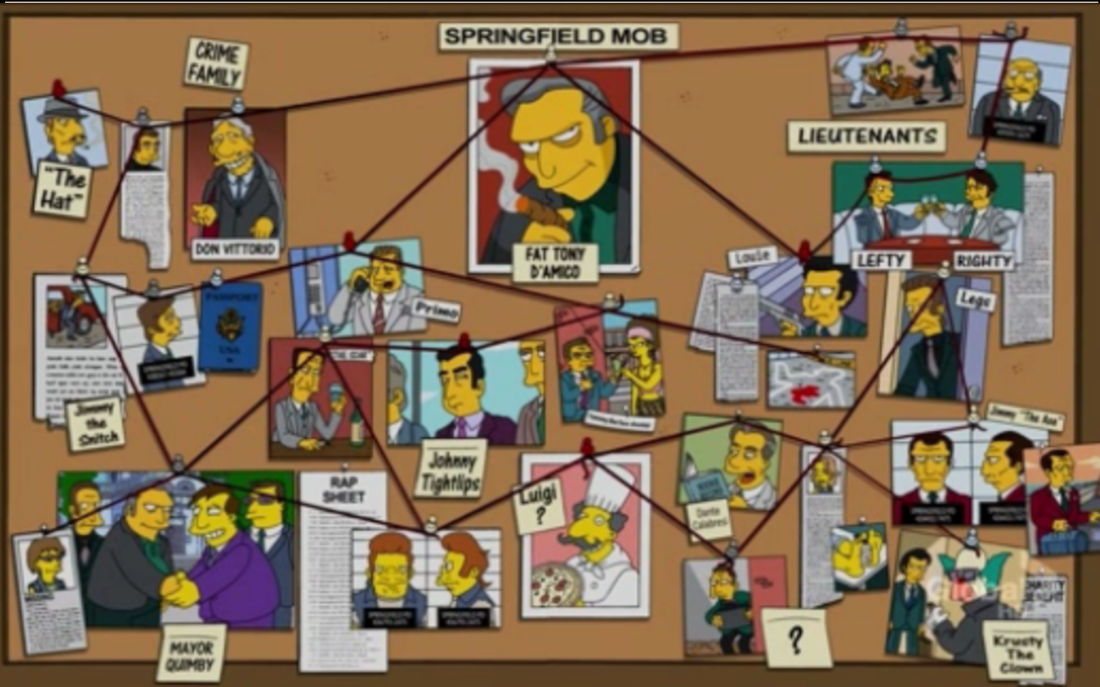 Mafia the simpsons mafia family tree click picture for a larger version thecheapjerseys Images